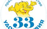 Отзыв о Праздничное агентство «33 удовольствия»