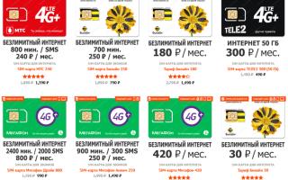 Отзыв о sim24.online безлимитный интернет и тарифы для звонков
